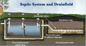 septic_Pumping