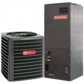 Maintaining Energy Efficiency with an HVAC Unit