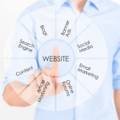 Selecting A Specialized Ecommerce SEO Company