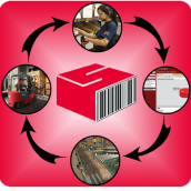 How Warehouse Systems Can Streamline Your Operation