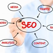 4 Ways SEO Helps You Stay in Business