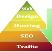 Getting The Most From Your Web Design In Surrey BC